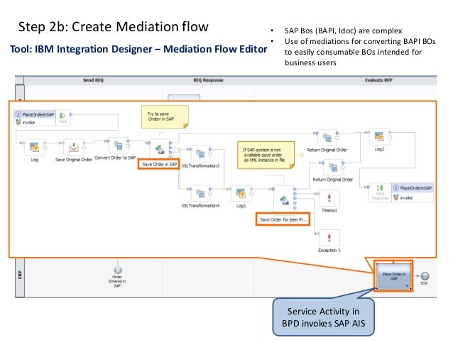 mediator design pattern simple example