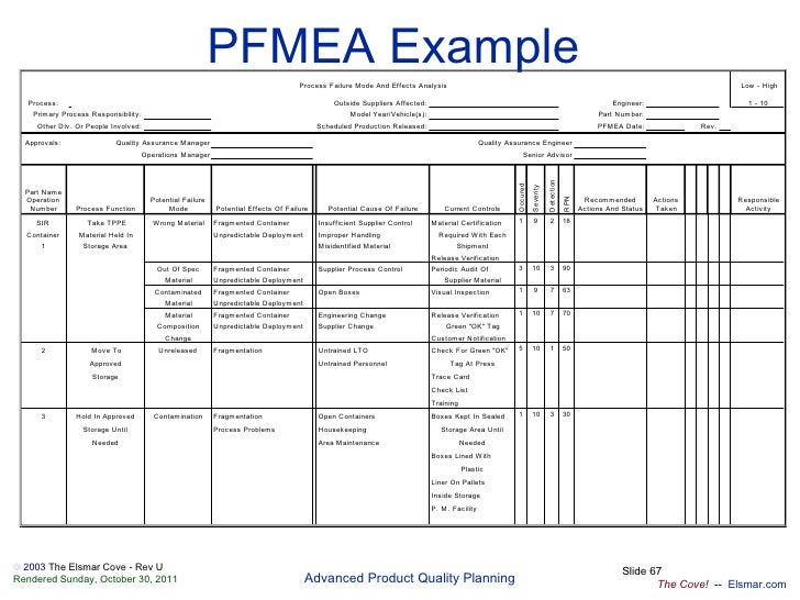 advanced product quality planning example