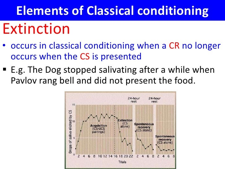 give an example of extinction in classical conditioning