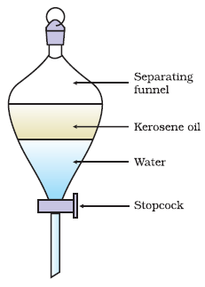give an example of two liquids that are immiscible
