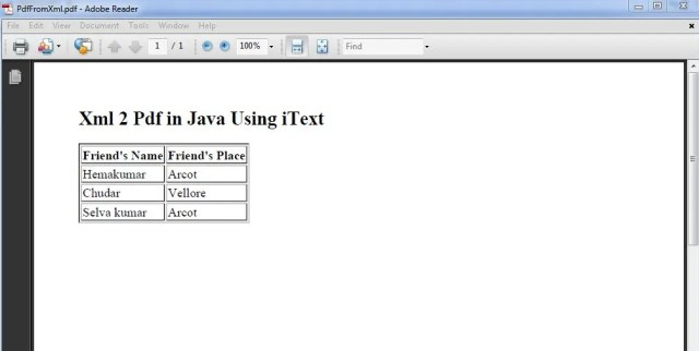 itext html to pdf example