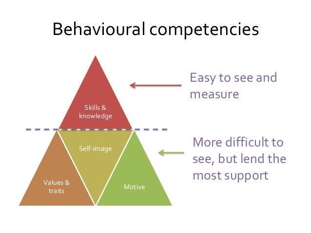 personal skills and competences example