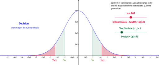 real world example of poisson distribution