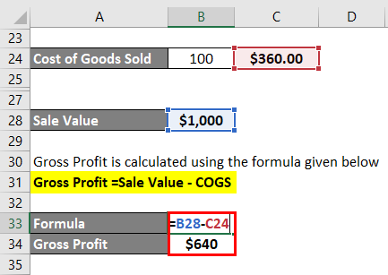 schedule of cost of goods sold example