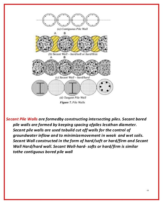 secant pile wall design example