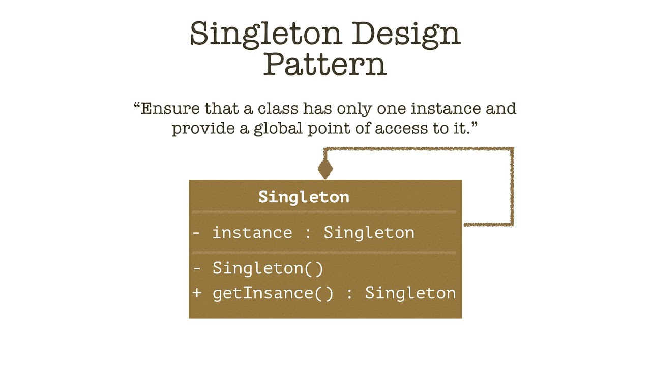 singleton design pattern in java with realtime example