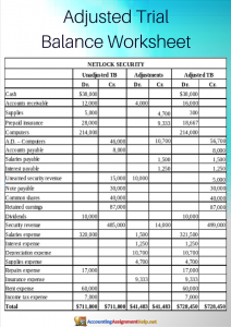 statement of revenues expenditures and changes in fund balance example
