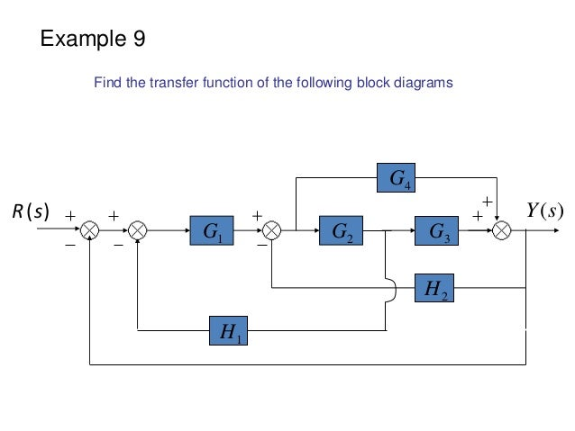 transfer function example block diagram