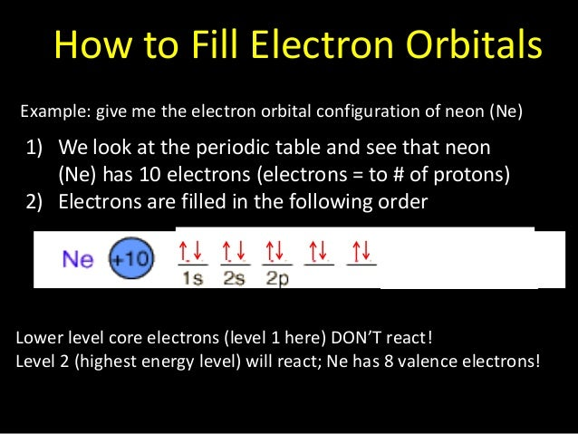 what are valence electrons give example