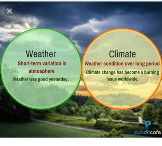 what is an example of a long term climate change