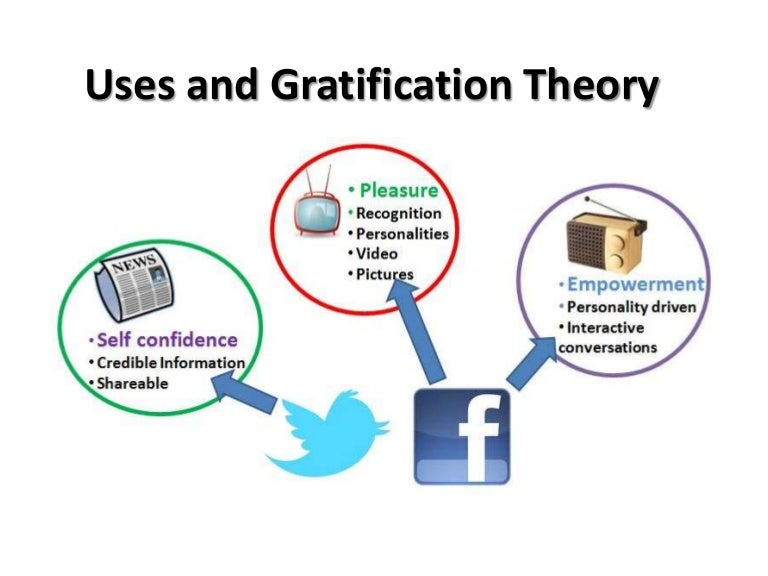 what is an example of a theory