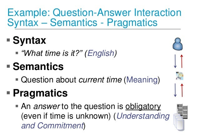 what is an example of semantics