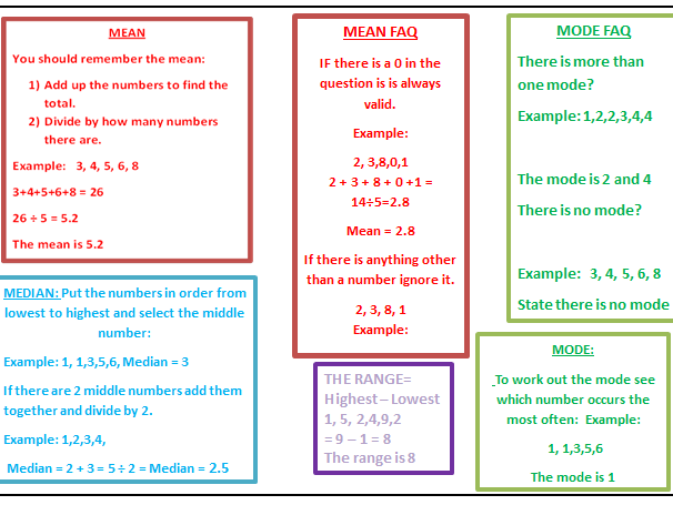 what is mode in maths example
