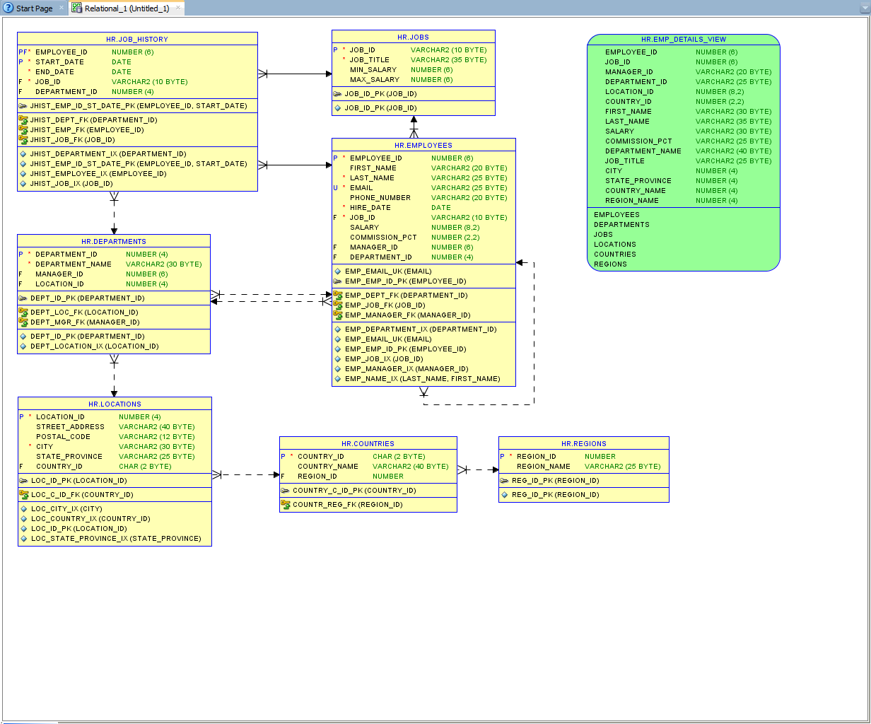what is schema in oracle with example