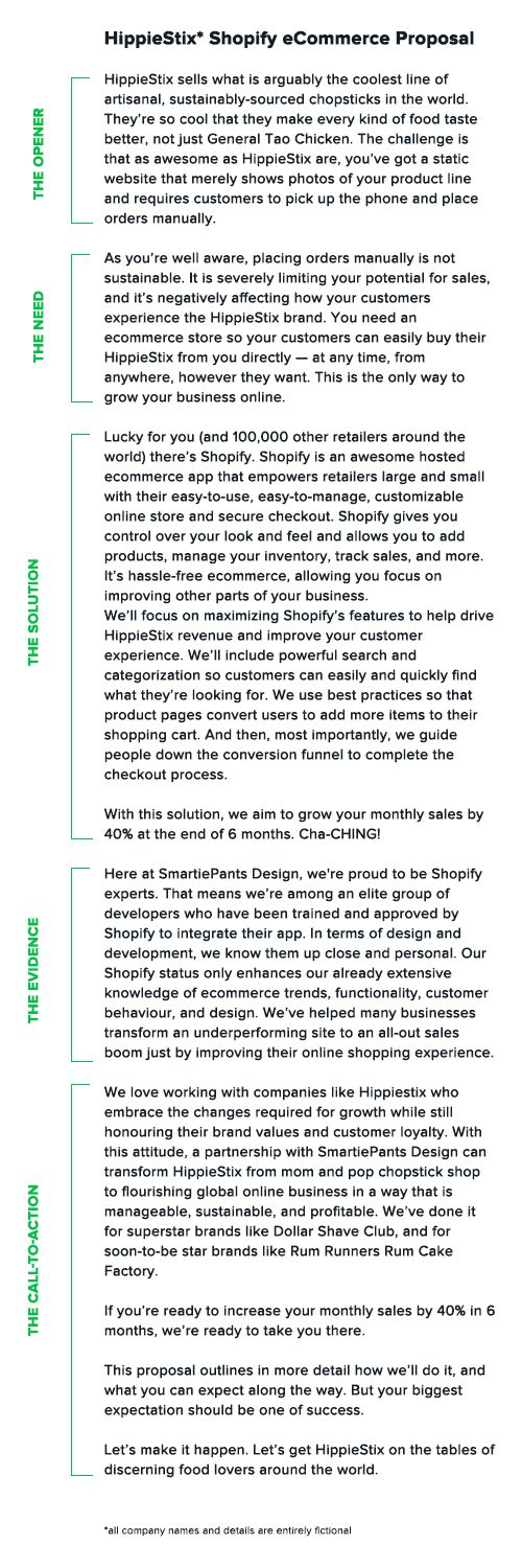 writing a business summary example